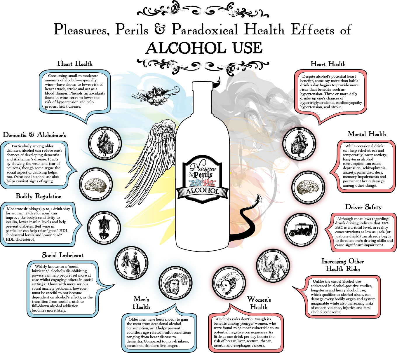 Alcohol and Overall Health - Infographic