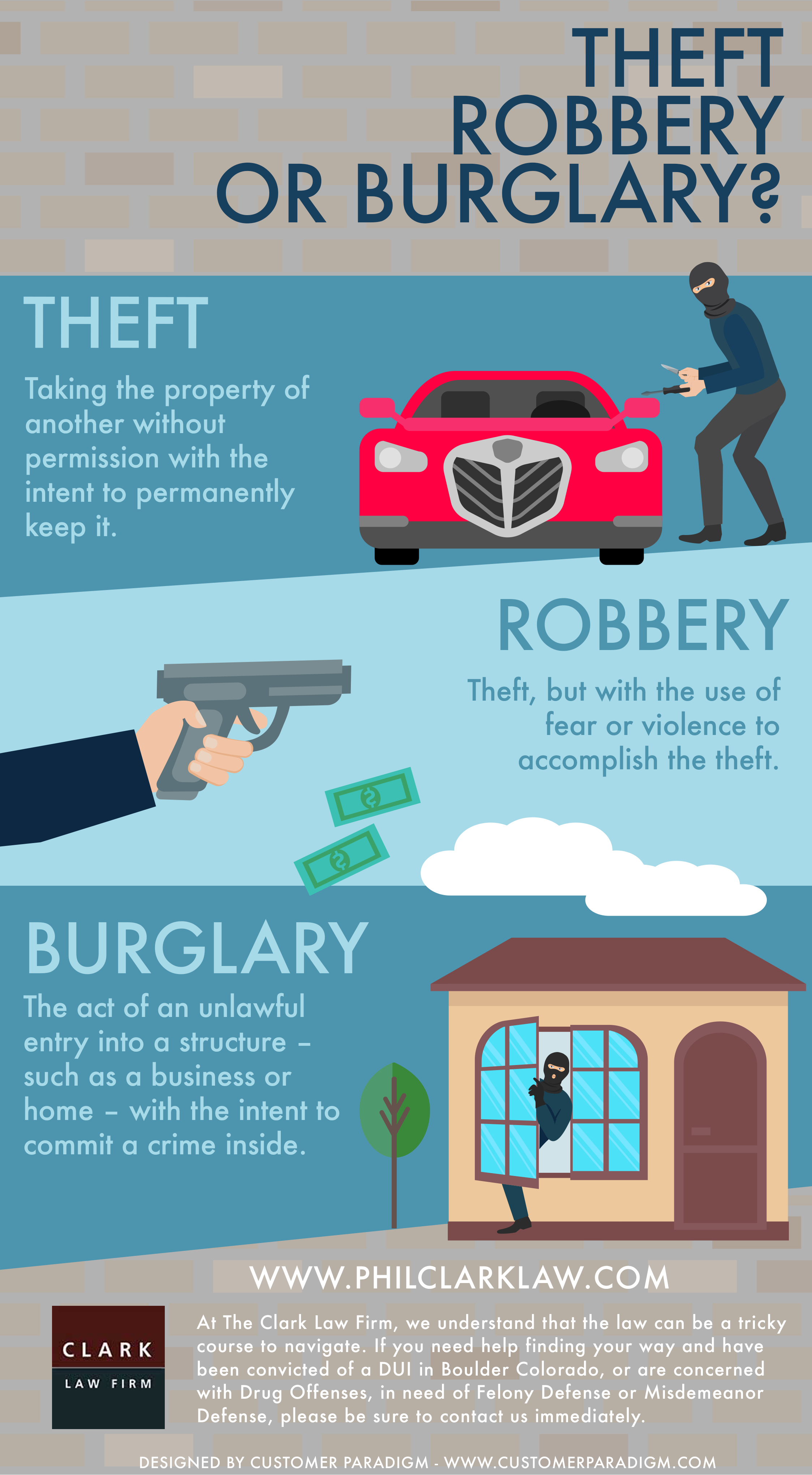 theft-robbery-burglary-infographic