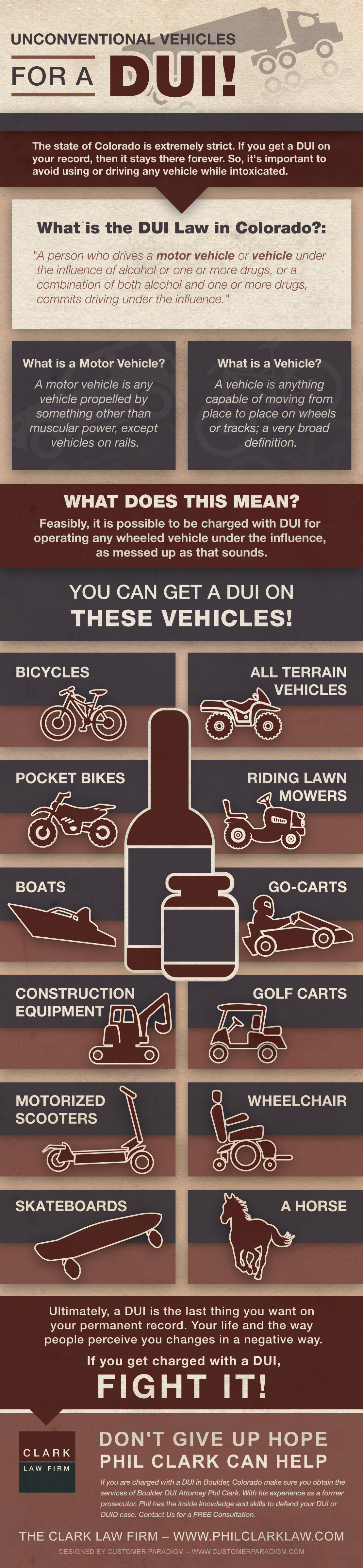 An infographic from Customer Paradigm about Unconventional Vehicles that still qualify for a DUI