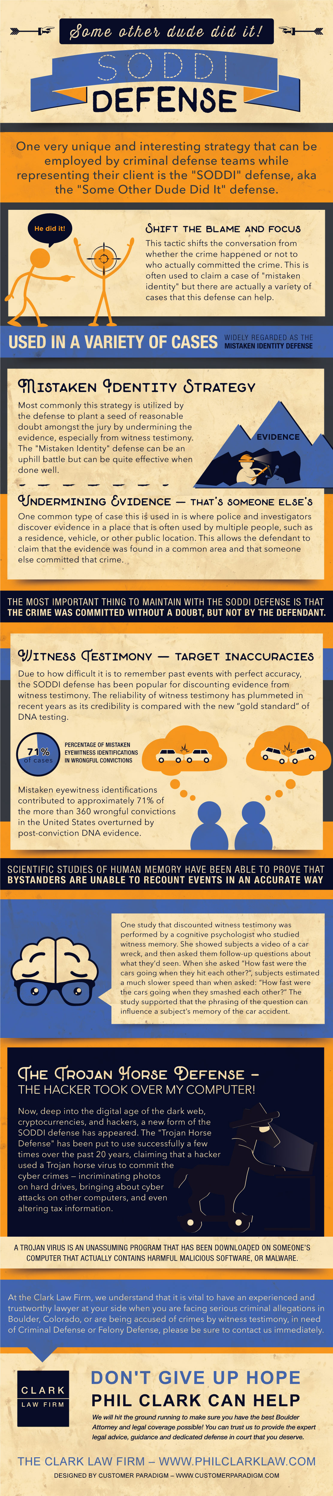 An infographic from Customer Paradigm about the SODDI defense in criminal law