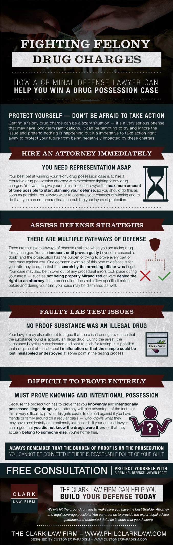 Infographic about how to fight felony drug charges with a criminal defense lawyer